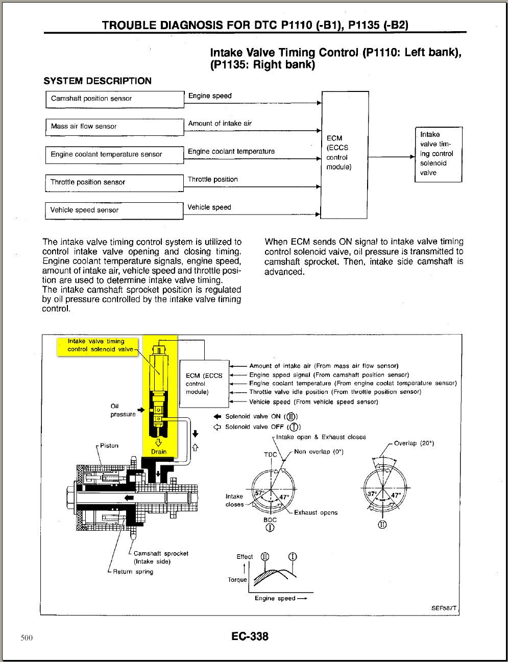 Система изменения геометрии впускного коллектора система изменения геометрии впускного коллектора является одной из востребованных технологий повышения мощности двигателя, экономии топлива, снижения токсичности отработавших газов