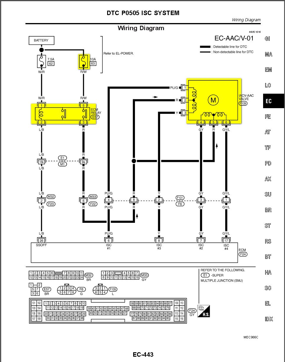 infiniti qx4 my eccs2 fuse keeps blowing what is all controlled no you do not have to pull the dash to get to the ecm i took a look at the wiring diagram there are 3 systems involved this fuse graphic graphic