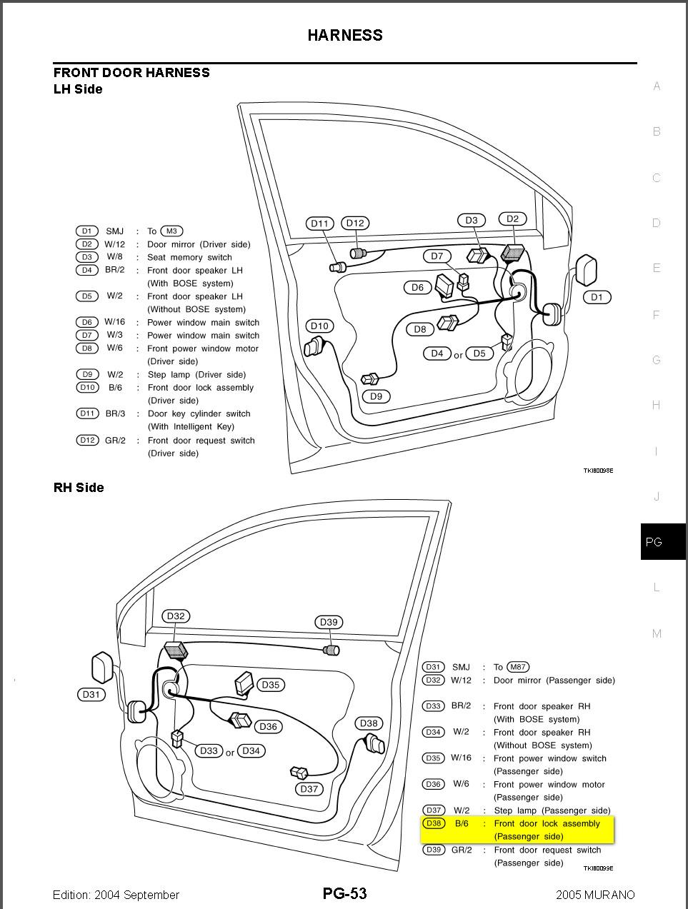 Nissan Murano Door Lock Actuator Problem