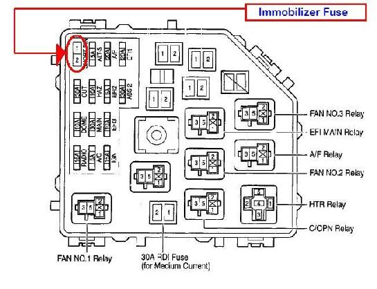 location of fuel pump relays and fuses on toyota rav4 2002 graphic
