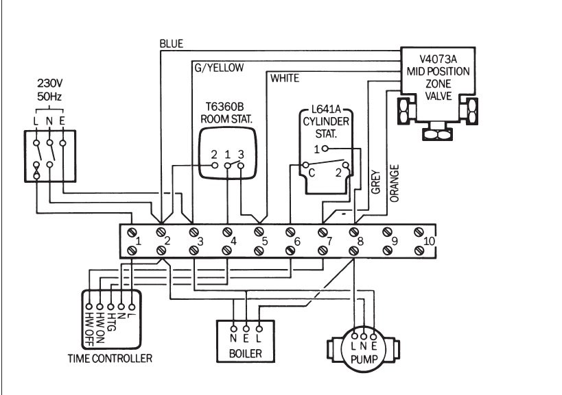 Wiring Diagram For 2 Zone Heating System : Hvac zone system wiring diagram get free image about