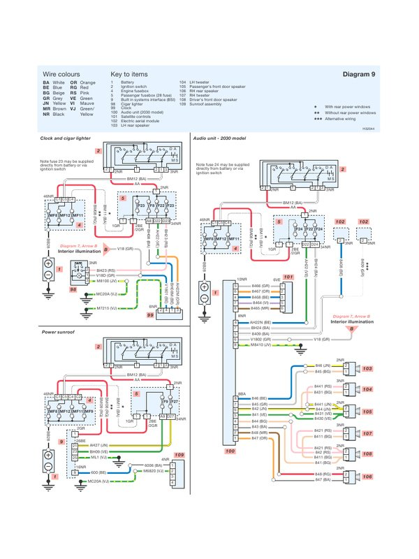 Peugeot 206 Kfw Wiring Diagram : How to get permanent live kenwood kdc w s from my peugeot