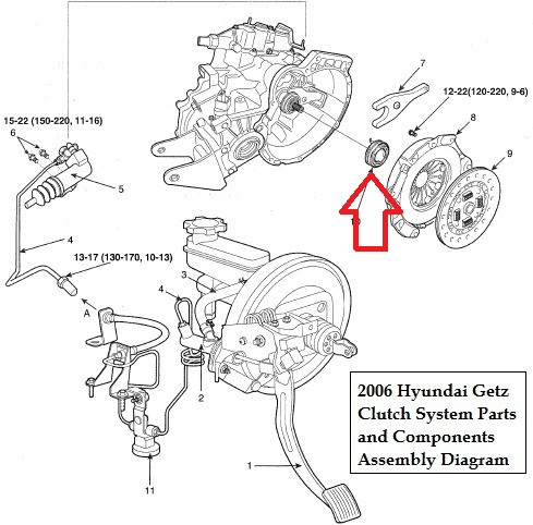 i have a hyundia getz 06 and when i put clutch pedal down to rh justanswer co uk