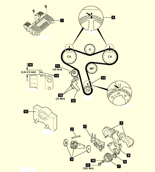 Mitsubishi Galant Timing Belt Problems