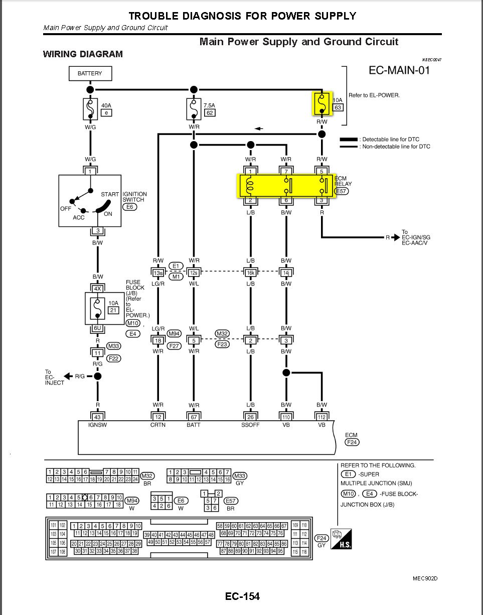 Infiniti G20 Cruise Control Wiring Diagram Libraries Fuse Box G35 2005 My Eccs2 Keeps Blowing What Is All Controlled By That Fuseinfiniti