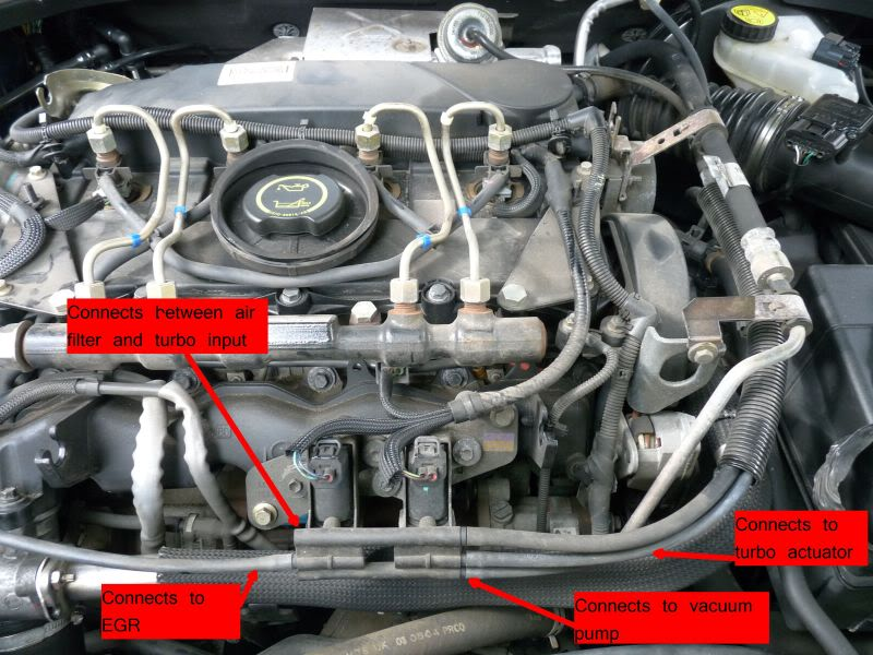 ford mondeo 2004 tdci 115bhp  engine goes into limp mode,code