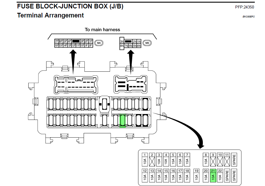I Have A Problem With The 4wd Light On My 07 D40rhjustanswercouk: Fuse Box Diagram Nissan Navara At Elf-jo.com